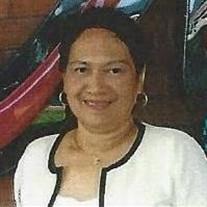 Maria Caridad  Enriquez Cagaoan