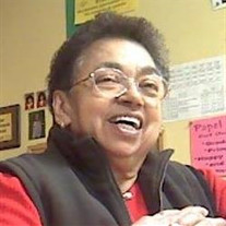 Ms. Natividad M. Ramos