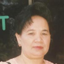 Chhoeur Huy Prak