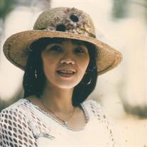 Huynh Su Giang Thanh