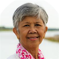 Antonina R. Malicsi