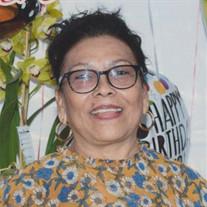 Amparo Gonzalez Mendiola