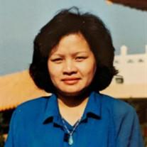 Hue Thi Huynh