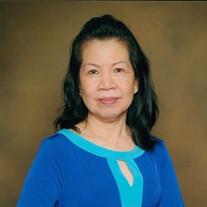 Oanh Kim Duong