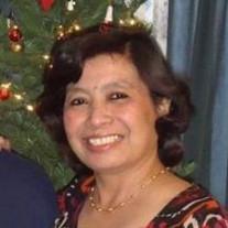Estrella Aningal Nunez