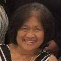 Agnes Garot Bolosan